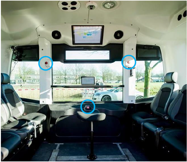 General requirements for automated vehicles